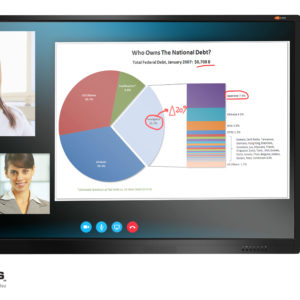 Pantallas multiCLASS Touch Screen